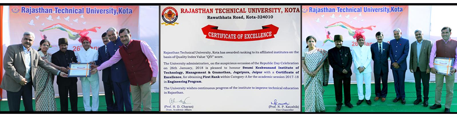 1st Rank Award by RTU